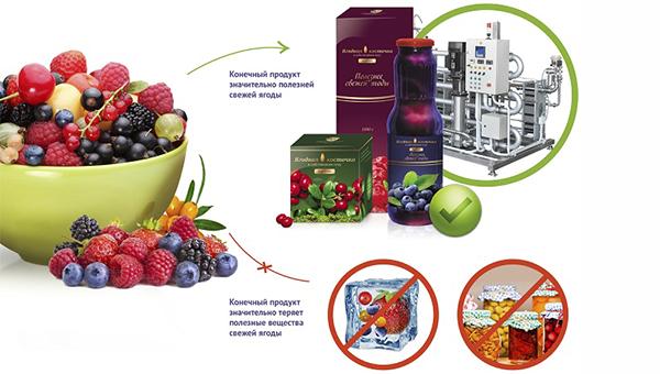 Полезнее свежих ягод! Доступно круглый год!